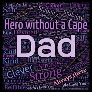 Fathers Day 2021 in USA Images Quotes Wishes
